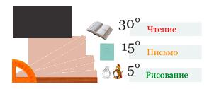 Инструкции по настройке парты