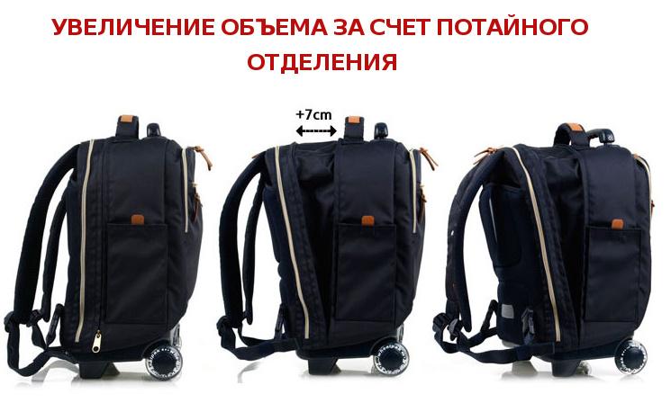 Школьный рюкзак на колесах - ранец Wheelpak Classic Wine - арт. WLP2200 (для 3-5 класса, 21 литр), - фото 9