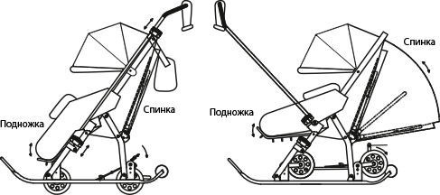 Санки коляска Ника Детям 7 2 Жираф, - фото 4